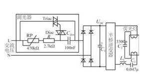 可调光技术在荧光灯交流电子镇流器中的设计刹车脚轮